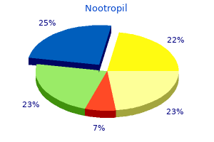 purchase nootropil online from canada