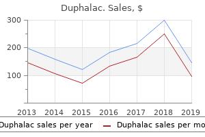 buy generic duphalac 100  ml