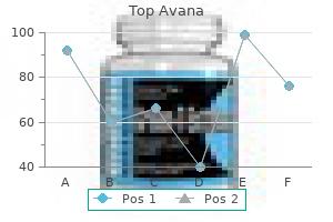 purchase generic top avana line