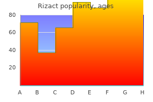 buy online rizact