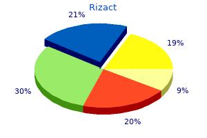 discount rizact generic