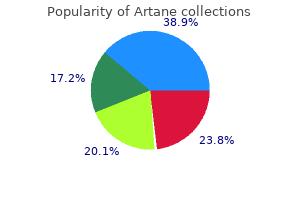 buy discount artane line