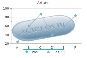 order generic artane
