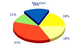 cheap 250mg mosalan free shipping