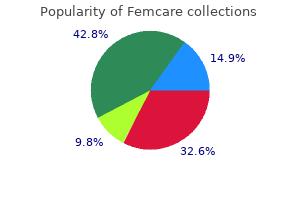 discount femcare master card