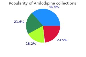 discount 2.5mg amlodipine free shipping