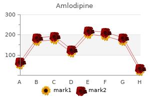 effective amlodipine 2.5mg