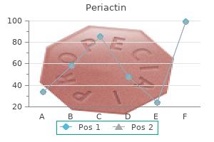 generic 4mg periactin