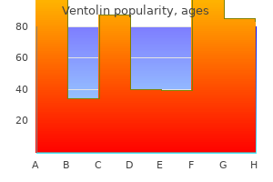 generic 100mcg ventolin with mastercard