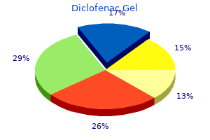buy diclofenac gel 20gm with visa