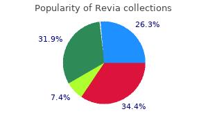 generic revia 50mg with visa