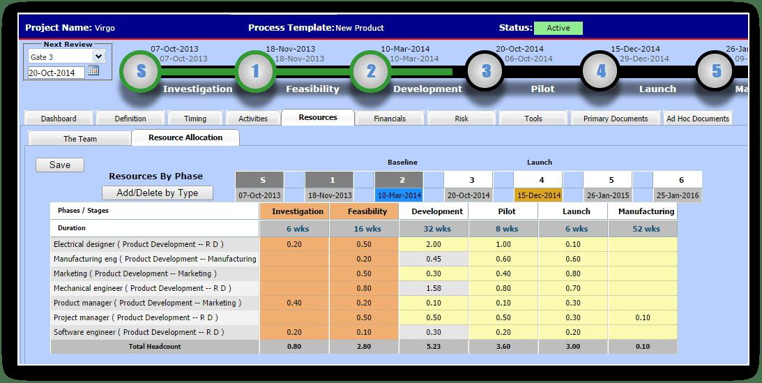 Project Portfolio Management Budget Amp Schedule Pd Trak