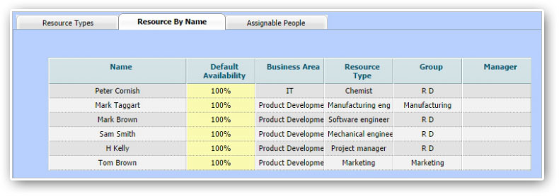 Defining Resource Pool Data by Name