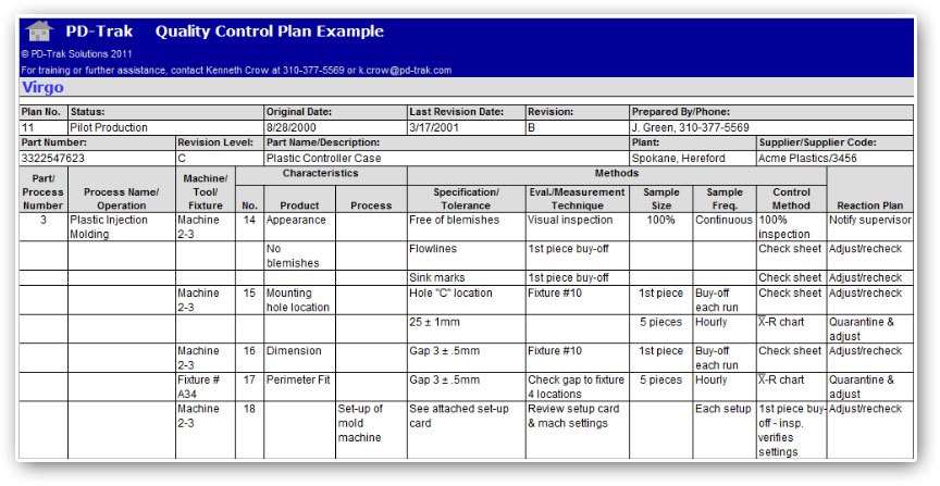New product development support tools pd trak for Quality control plan template for manufacturing