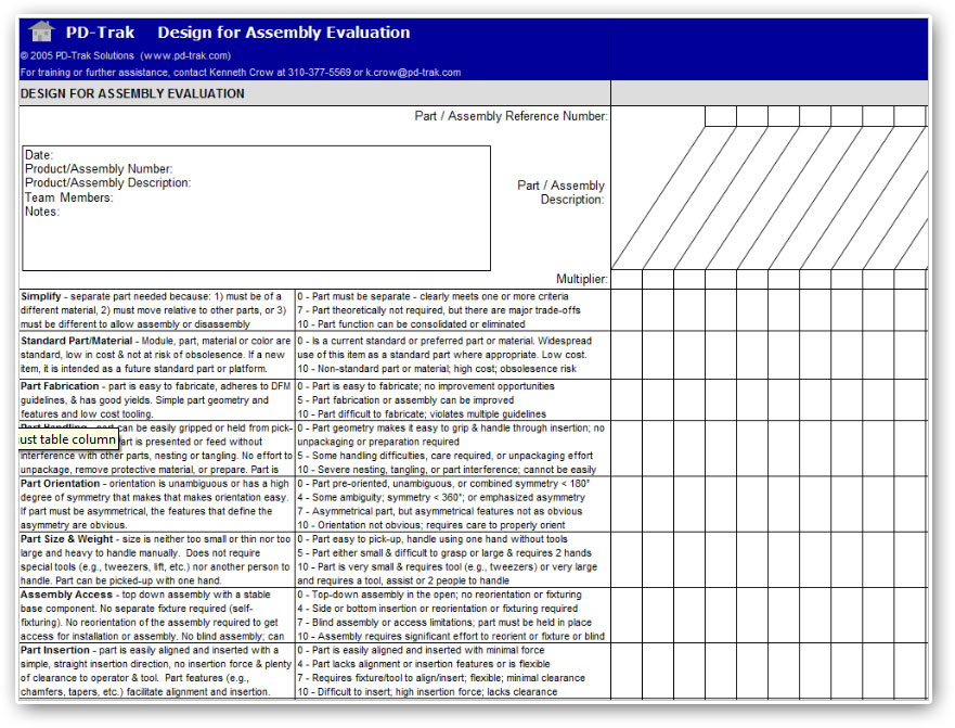 PD-Trak Design for Manufacturability and Assembly Assessment Worksheet