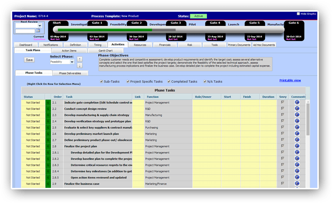 PD-Trak's Project Task Plan showing Current Phase and Task Status