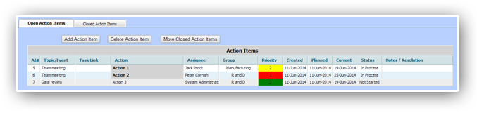 Open Action Items showing Status and Priority